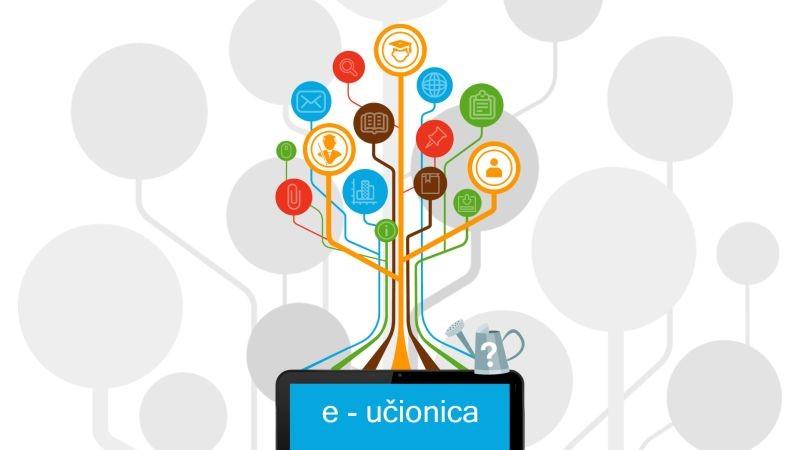 eLearning pruža nebrojene mogućnosti